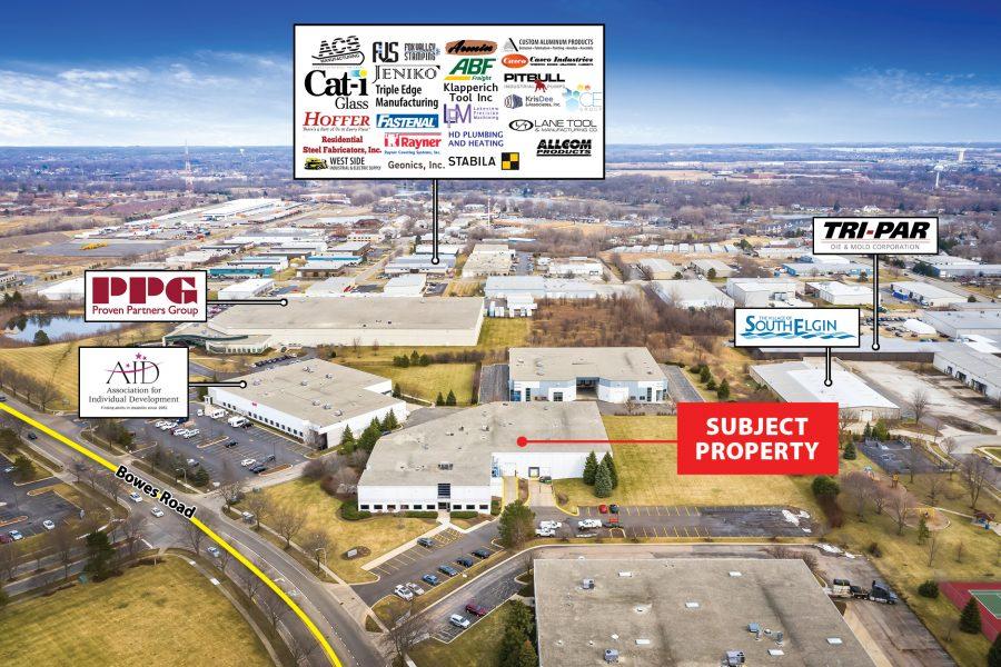 value add sale leaseback stream capital partners