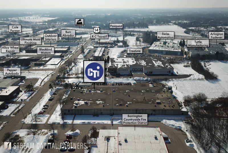 cti industries stream capital partners