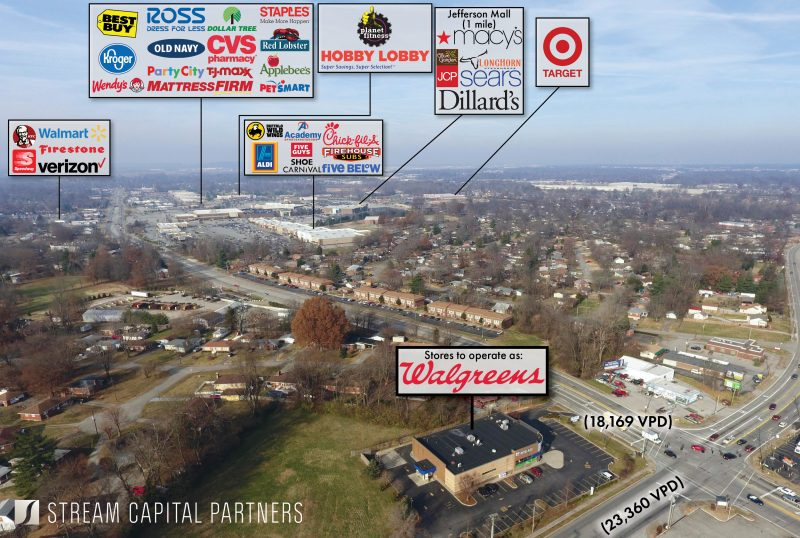 Walgreens portfolio louisville STREAM capital partners